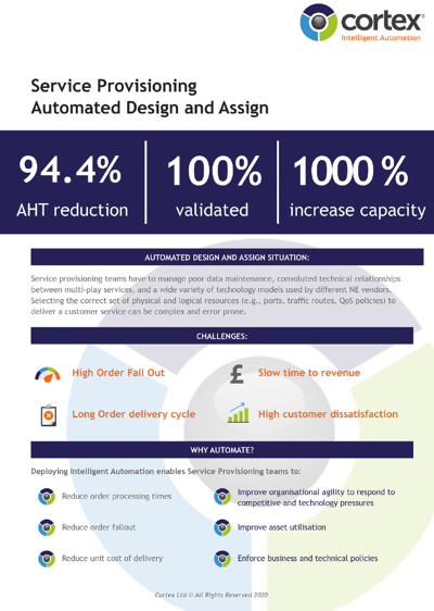 Automated-Design-and-Assign