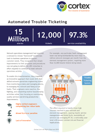 Cortex Automated Trouble Ticketing.1