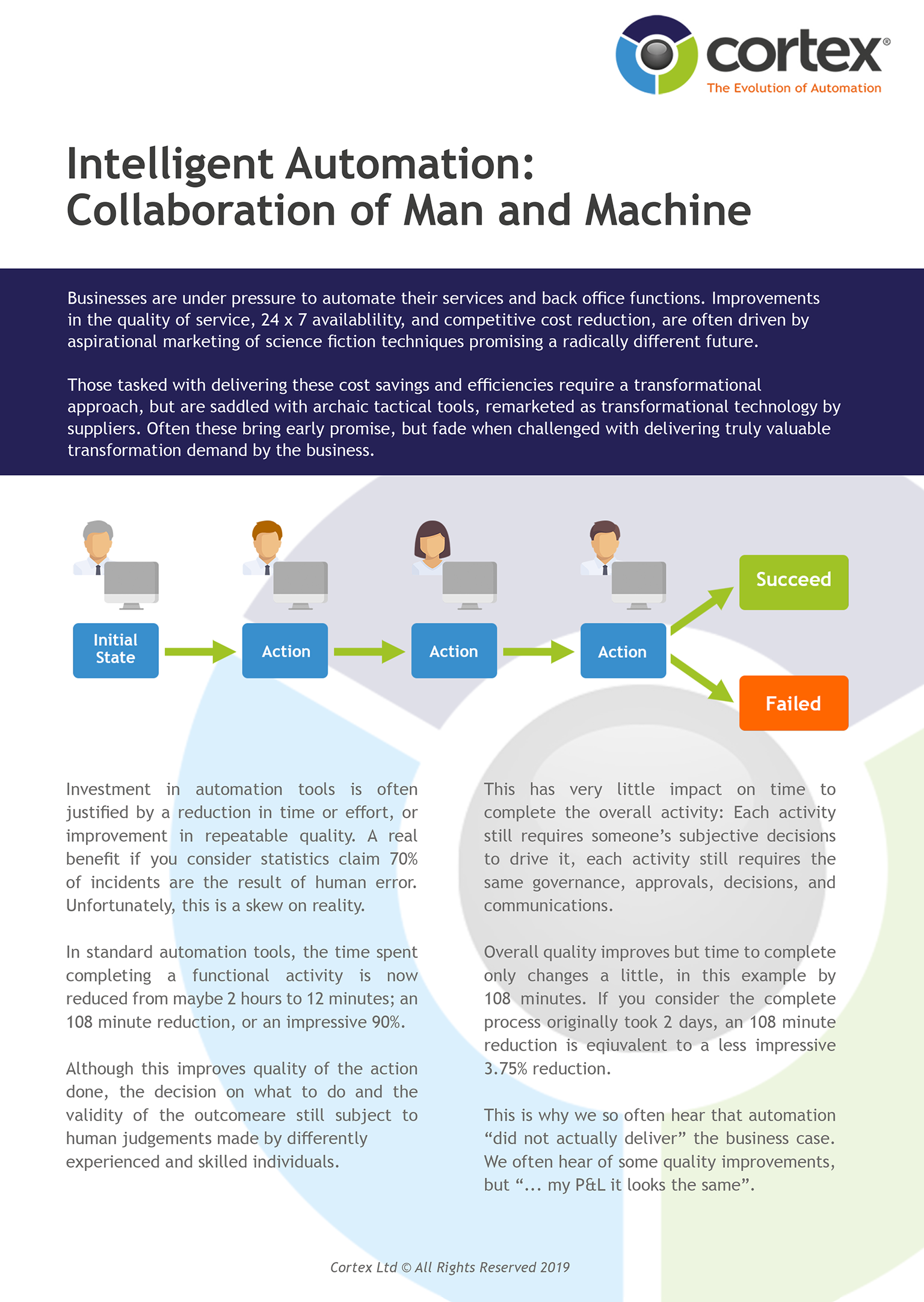 Intelligent Automation - Collaboration of Man and Machine-1